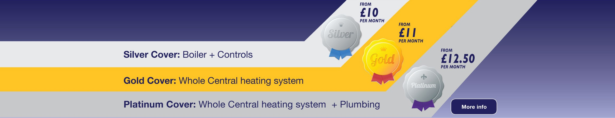 Central Heating System Manchester